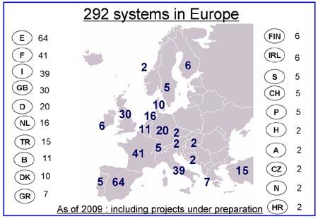 European Distribution of Hitachi TLA Installations